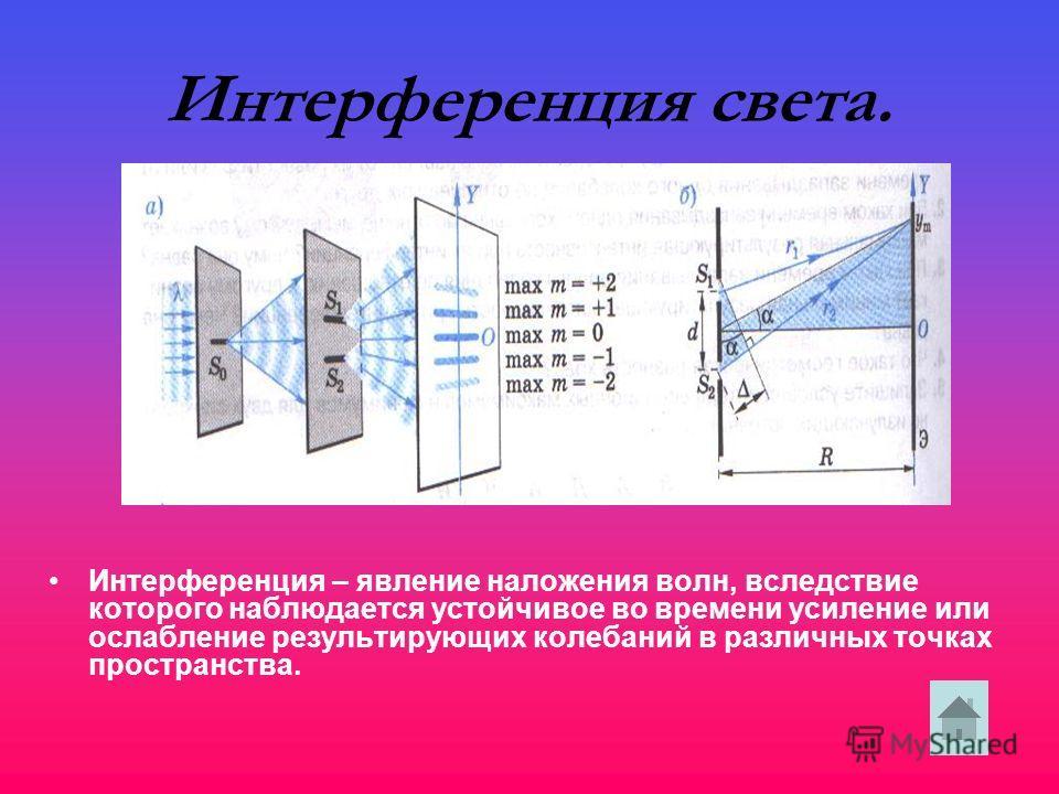 Интерференция света. Интерференция – явление наложения волн, вследствие которого наблюдается устойчивое во времени усиление или ослабление результирующих колебаний в различных точках пространства.