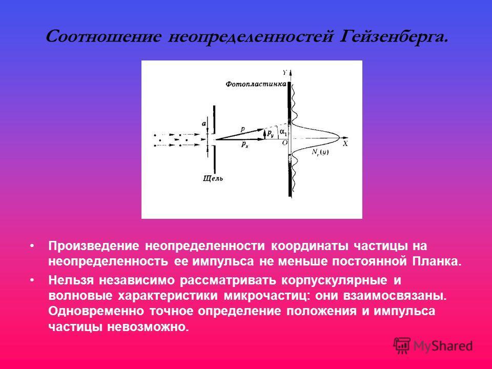 Соотношение неопределенностей Гейзенберга. Произведение неопределенности координаты частицы на неопределенность ее импульса не меньше постоянной Планка. Нельзя независимо рассматривать корпускулярные и волновые характеристики микрочастиц: они взаимос