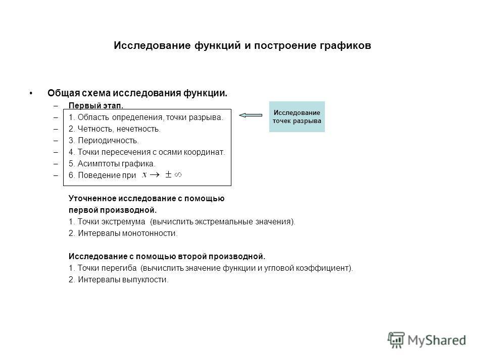 Исследование функций и