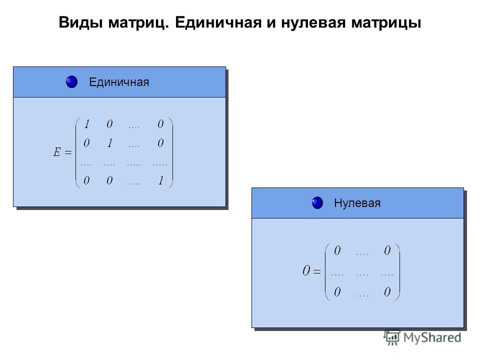 Виды матриц. Единичная и нулевая матрицы Нулевая Единичная