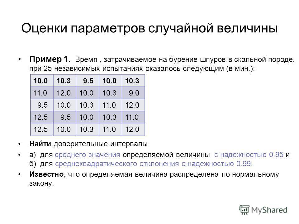 Оценки параметров случайной величины Пример 1. Время, затрачиваемое на бурение шпуров в скальной породе, при 25 независимых испытаниях оказалось следующим (в мин.): Найти доверительные интервалы а) для среднего значения определяемой величины с надежн