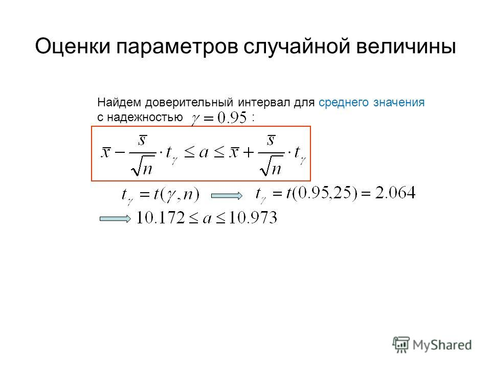 Оценки параметров случайной величины Найдем доверительный интервал для среднего значения с надежностью :