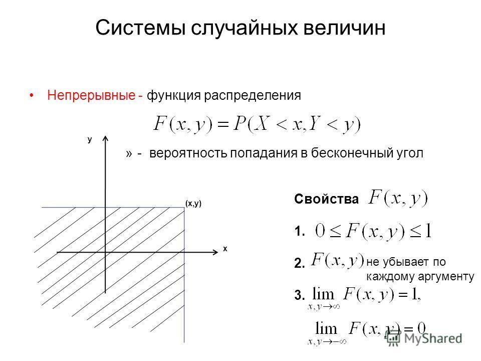 Системы случайных величин Непрерывные - функция распределения »- вероятность попадания в бесконечный угол x y (x,y) Свойства 1. 2. 3. не убывает по каждому аргументу