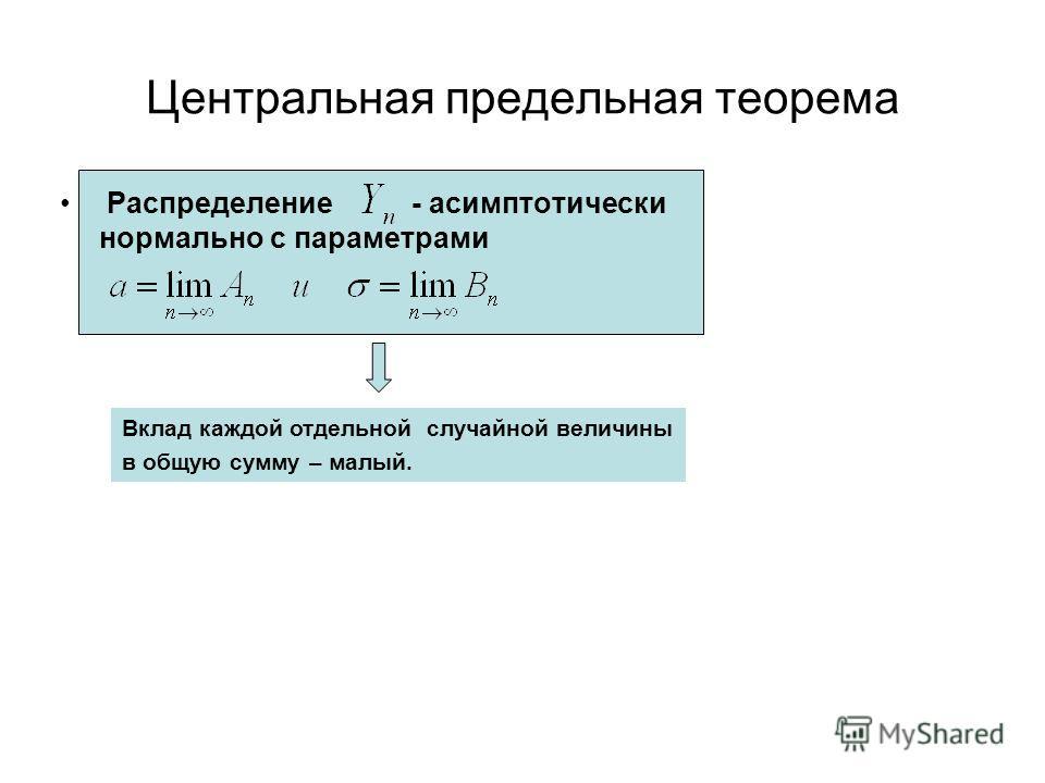 Центральная предельная теорема Распределение - асимптотически нормально с параметрами Вклад каждой отдельной случайной величины в общую сумму – малый.