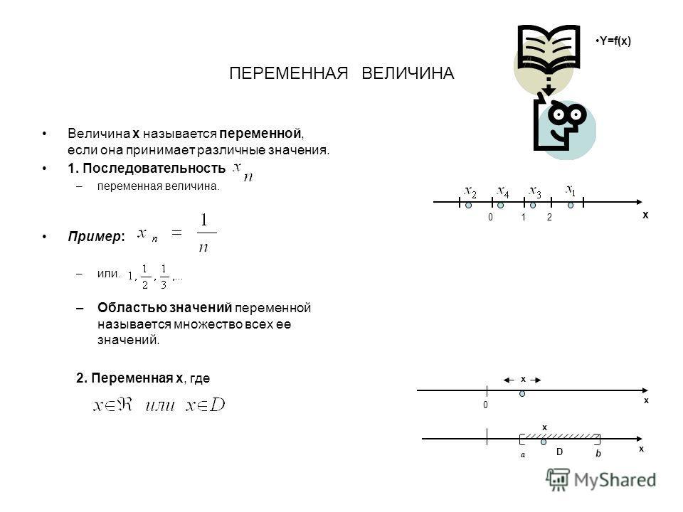 Y=f(x) ПЕРЕМЕННАЯ ВЕЛИЧИНА Величина х называется переменной, если она принимает различные значения. 1. Последовательность –переменная величина. Пример: –или. –Областью значений переменной называется множество всех ее значений. 2. Переменная х, где х