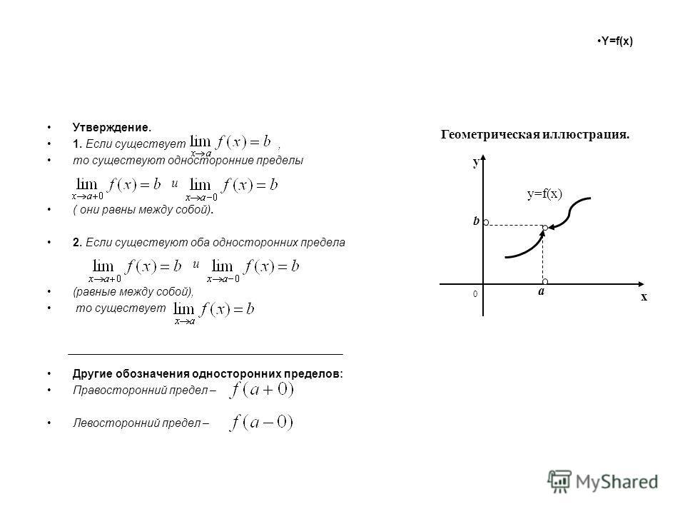 Y=f(x) Утверждение. 1. Если существует, то существуют односторонние пределы ( они равны между собой). 2. Если существуют оба односторонних предела (равные между собой), то существует Другие обозначения односторонних пределов: Правосторонний предел –