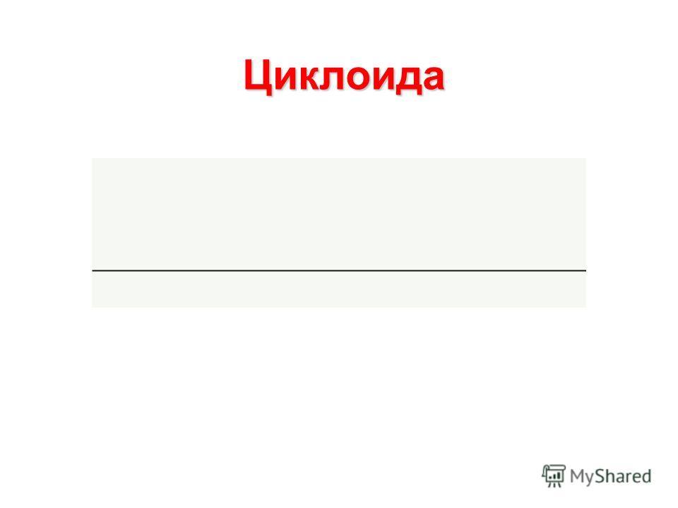 Циклоида