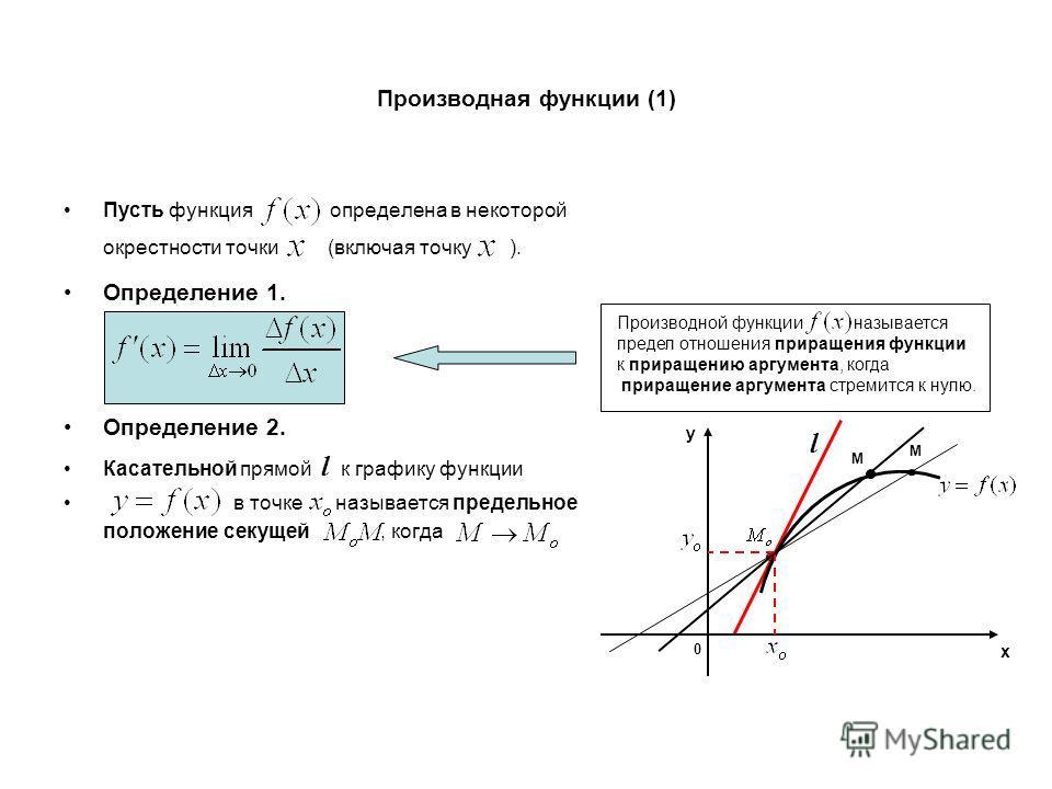 Производная функции (1) Пусть функция определена в некоторой окрестности точки (включая точку ). Определение 1. Определение 2. Касательной прямой l к графику функции в точке называется предельное положение секущей, когда Производной функции называетс