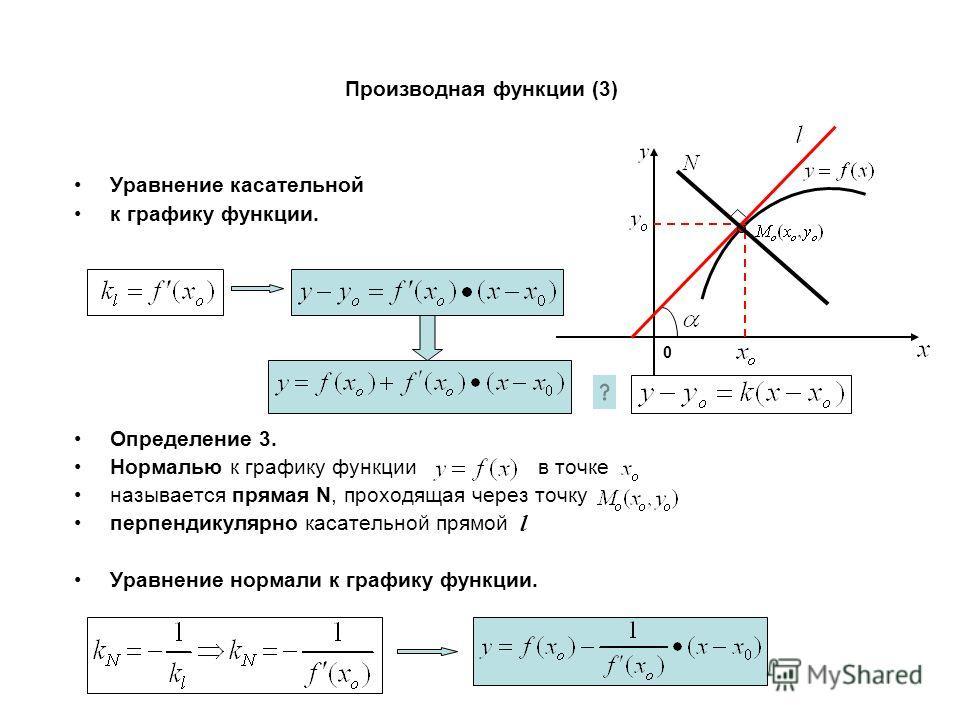 Уравнение касательной к графику функции. Определение 3. Нормалью к графику функции в точке называется прямая N, проходящая через точку перпендикулярно касательной прямой Уравнение нормали к графику функции. Производная функции (3) l 0