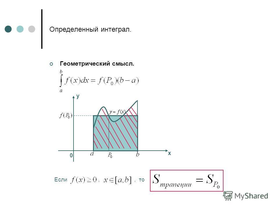 Определенный интеграл. Геометрический смысл. 0 х у Если,, то