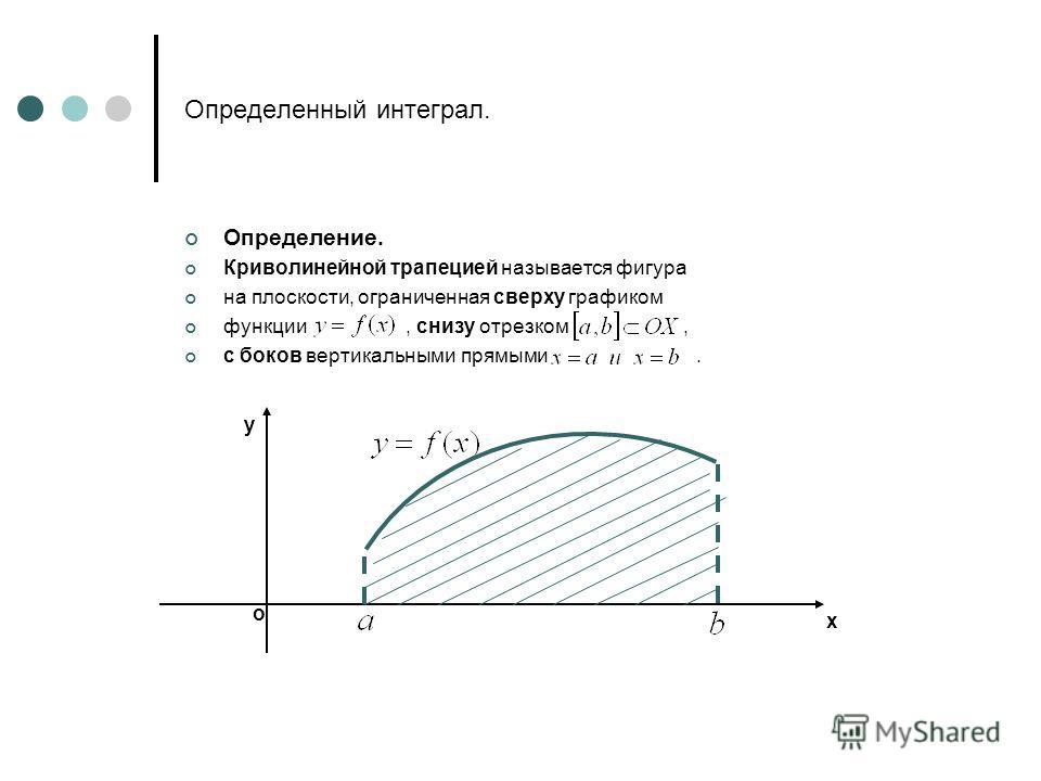 Определенный интеграл. Определение. Криволинейной трапецией называется фигура на плоскости, ограниченная сверху графиком функции, снизу отрезком, с боков вертикальными прямыми. o x y