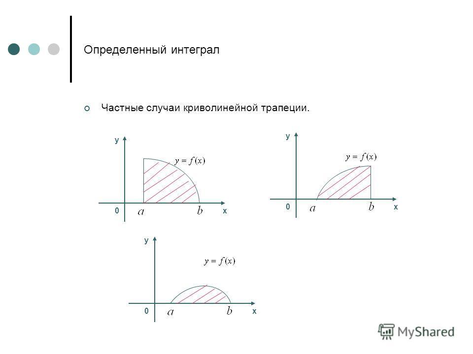 Определенный интеграл Частные случаи криволинейной трапеции. х у 0х у 0х у 0
