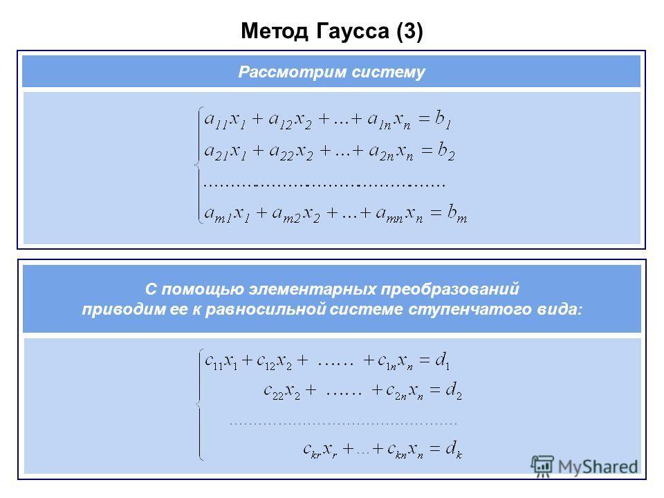 Метод Гаусса (3) Рассмотрим систему С помощью элементарных преобразований приводим ее к равносильной системе ступенчатого вида: