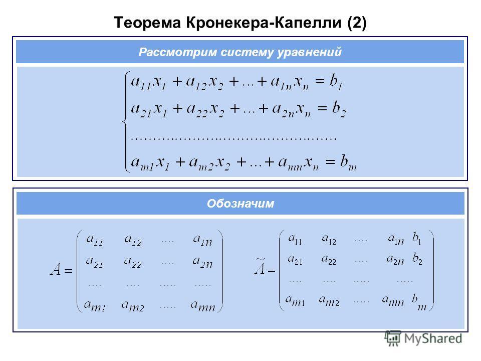 Теорема Кронекера-Капелли (2) Рассмотрим систему уравнений Обозначим