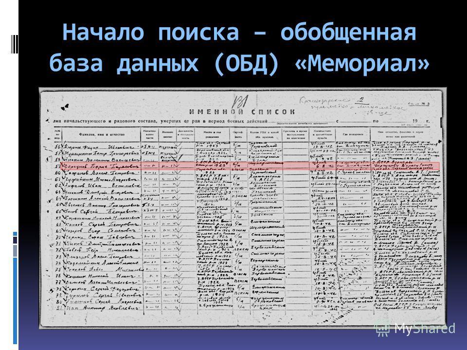 Начало поиска – обобщенная база данных (ОБД) «Мемориал»
