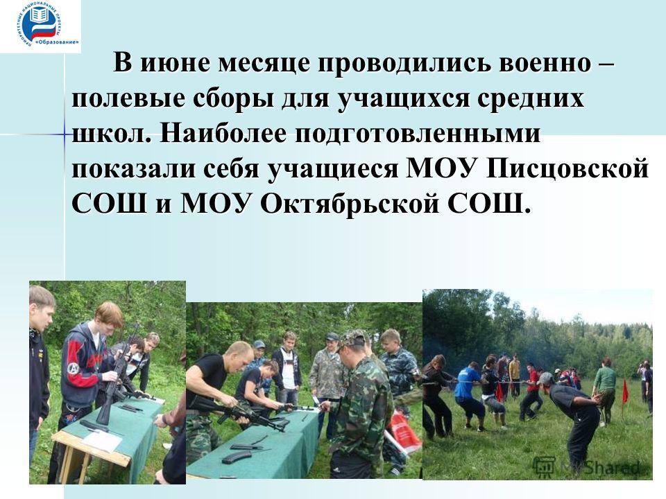 В июне месяце проводились военно – полевые сборы для учащихся средних школ. Наиболее подготовленными показали себя учащиеся МОУ Писцовской СОШ и МОУ Октябрьской СОШ.