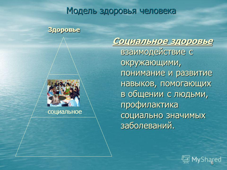 6 Модель здоровья человека Здоровье Социальное здоровье взаимодействие с окружающими, понимание и развитие навыков, помогающих в общении с людьми, профилактика социально значимых заболеваний. взаимодействие с окружающими, понимание и развитие навыков