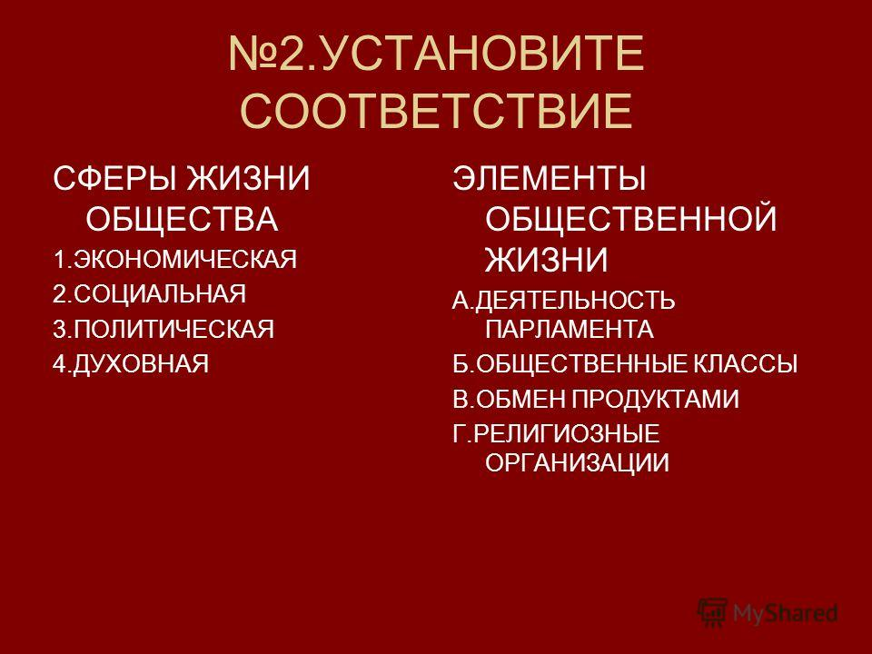 2.УСТАНОВИТЕ СООТВЕТСТВИЕ СФЕРЫ ЖИЗНИ ОБЩЕСТВА 1.ЭКОНОМИЧЕСКАЯ 2.СОЦИАЛЬНАЯ 3.ПОЛИТИЧЕСКАЯ 4.ДУХОВНАЯ ЭЛЕМЕНТЫ ОБЩЕСТВЕННОЙ ЖИЗНИ А.ДЕЯТЕЛЬНОСТЬ ПАРЛАМЕНТА Б.ОБЩЕСТВЕННЫЕ КЛАССЫ В.ОБМЕН ПРОДУКТАМИ Г.РЕЛИГИОЗНЫЕ ОРГАНИЗАЦИИ