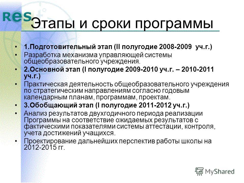 Этапы и сроки программы 1.Подготовительный этап (II полугодие 2008-2009 уч.г.) Разработка механизма управляющей системы общеобразовательного учреждения. 2.Основной этап (I полугодие 2009-2010 уч.г. – 2010-2011 уч.г.) Практическая деятельность общеобр
