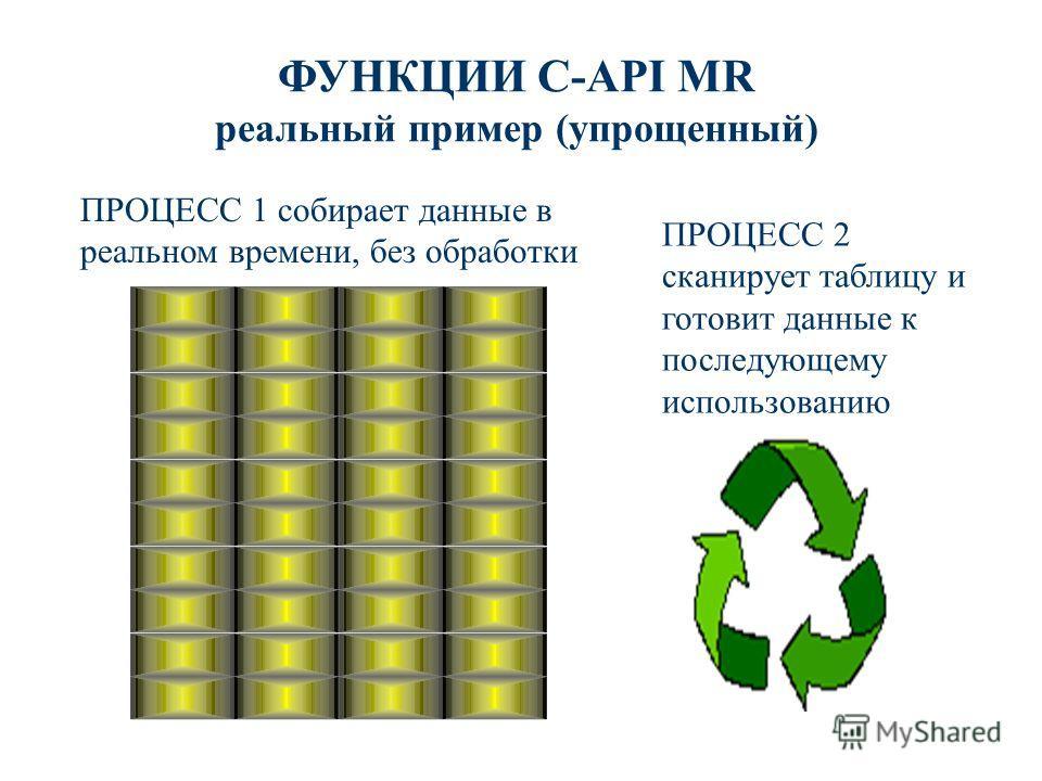 ФУНКЦИИ C-API MR реальный пример (упрощенный) ПРОЦЕСС 1 собирает данные в реальном времени, без обработки ПРОЦЕСС 2 сканирует таблицу и готовит данные к последующему использованию