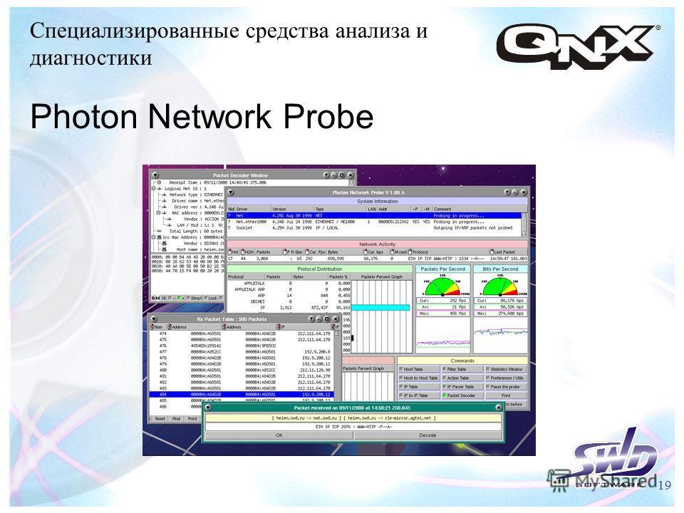 19 Специализированные средства анализа и диагностики Photon Network Probe