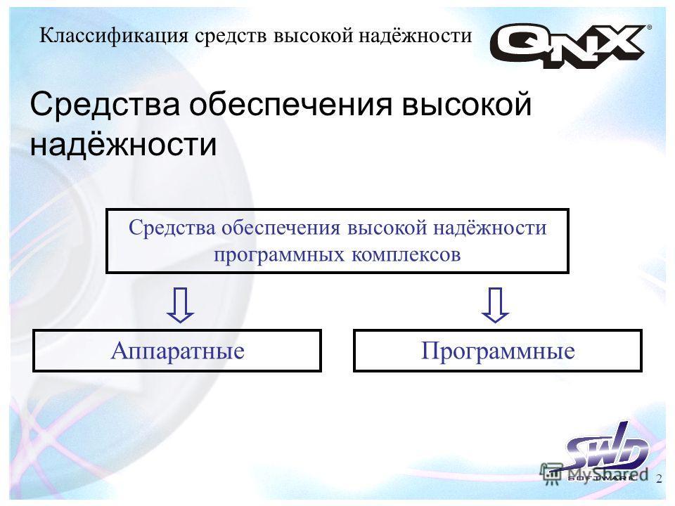 2 Классификация средств высокой надёжности Средства обеспечения высокой надёжности Средства обеспечения высокой надёжности программных комплексов АппаратныеПрограммные