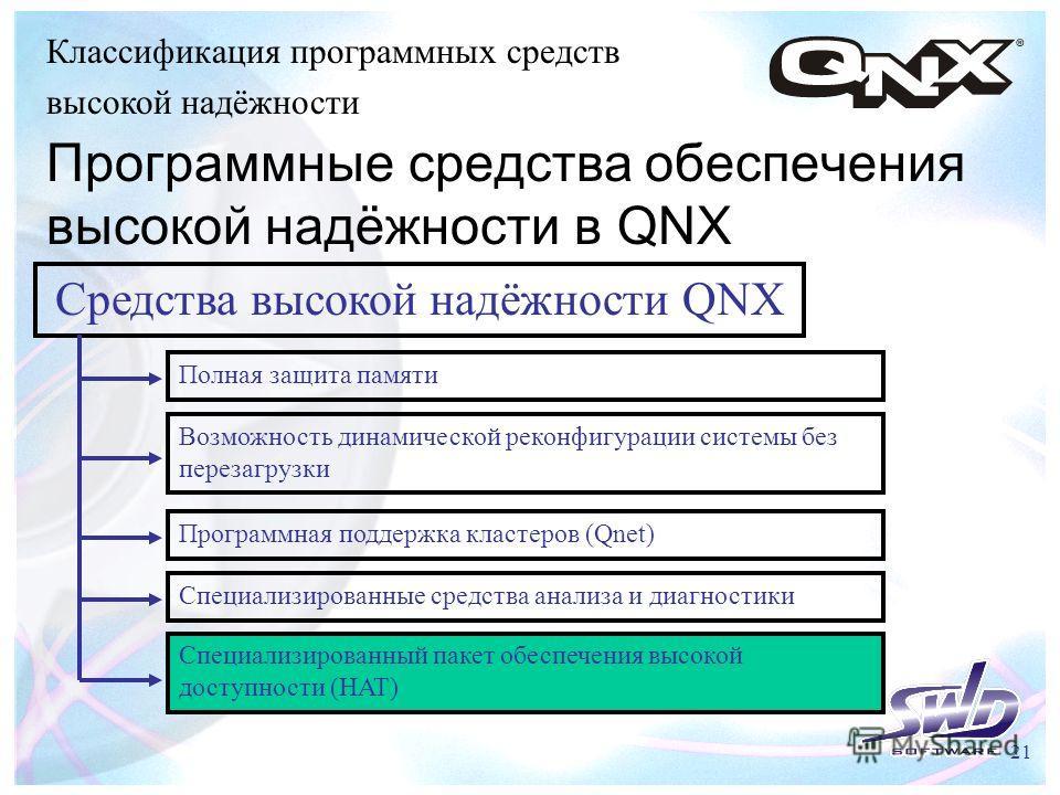 21 Классификация программных средств высокой надёжности Программные средства обеспечения высокой надёжности в QNX Специализированный пакет обеспечения высокой доступности (HAT) Средства высокой надёжности QNX Полная защита памяти Возможность динамиче