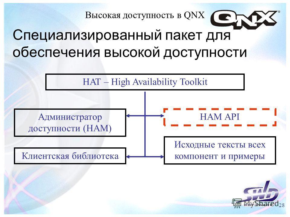 28 Высокая доступность в QNX Специализированный пакет для обеспечения высокой доступности HAT – High Availability Toolkit Администратор доступности (НАМ) НАМ API Клиентская библиотека Исходные тексты всех компонент и примеры