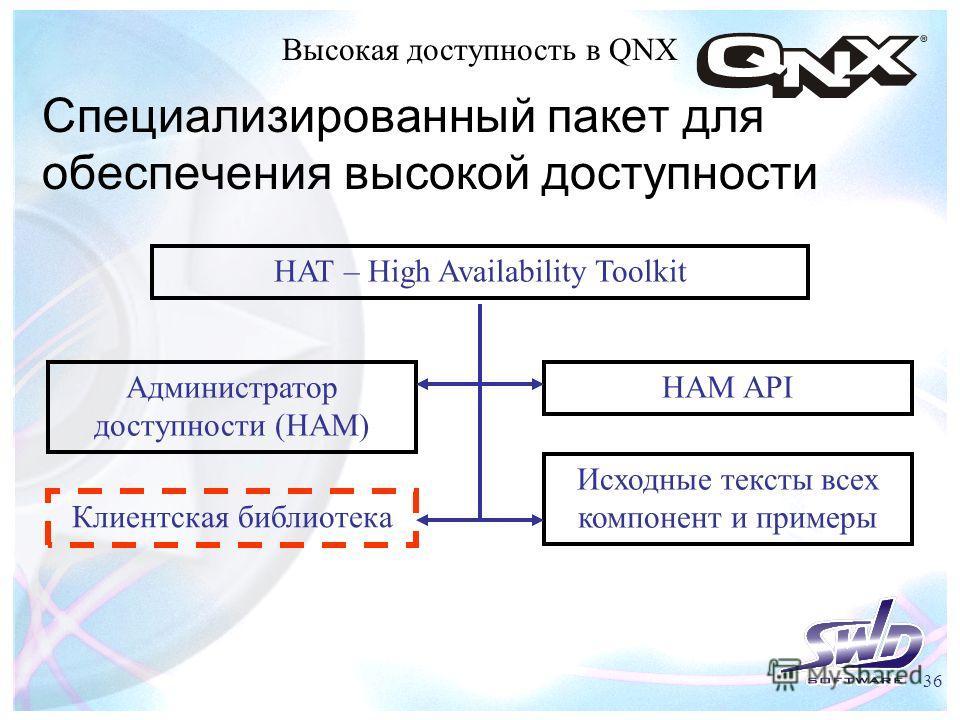 36 Высокая доступность в QNX Специализированный пакет для обеспечения высокой доступности HAT – High Availability Toolkit Администратор доступности (НАМ) НАМ API Клиентская библиотека Исходные тексты всех компонент и примеры