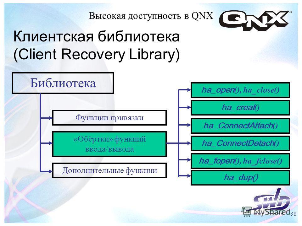 Высокая доступность в QNX 38 Клиентская библиотека (Client Recovery Library) Библиотека Функции привязки «Обёртки» функций ввода/вывода Дополнительные функции ha_open (), ha_close() ha_creat () ha_ConnectAttach () ha_ConnectDetach () ha_fopen (), ha_