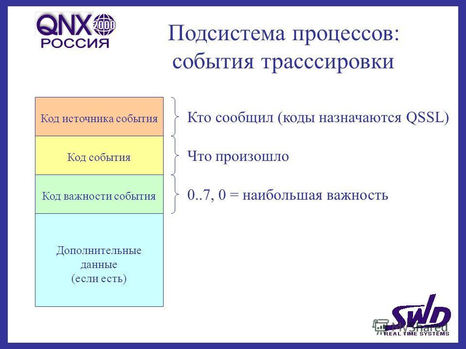 Подсистема процессов: события трасссировки Код источника события Код события Код важности события Дополнительные данные (если есть) Кто сообщил (коды назначаются QSSL) Что произошло 0..7, 0 = наибольшая важность