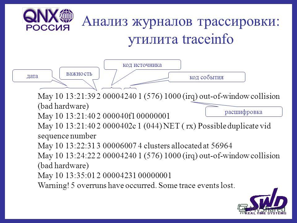 Анализ журналов трассировки: утилита traceinfo May 10 13:21:39 2 00004240 1 (576) 1000 (irq) out-of-window collision (bad hardware) May 10 13:21:40 2 000040f1 00000001 May 10 13:21:40 2 0000402c 1 (044) NET ( rx) Possible duplicate vid sequence numbe