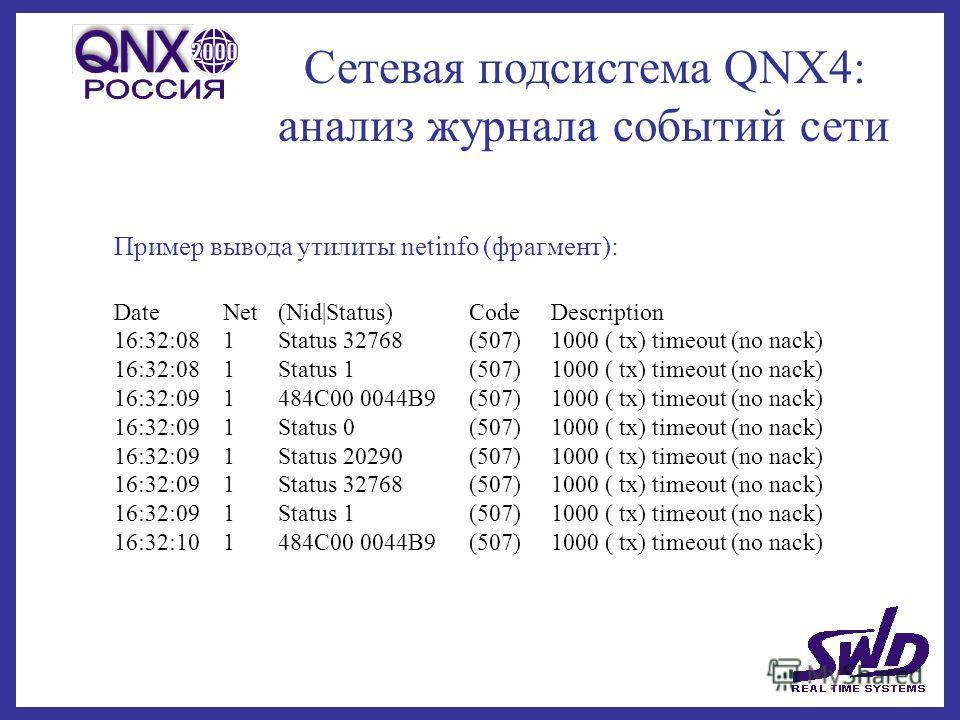 Сетевая подсистема QNX4: анализ журнала событий сети Пример вывода утилиты netinfo (фрагмент): Date Net (Nid|Status) Code Description 16:32:08 1 Status 32768 (507) 1000 ( tx) timeout (no nack) 16:32:08 1 Status 1 (507) 1000 ( tx) timeout (no nack) 16