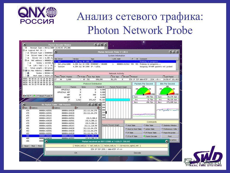 Анализ сетевого трафика: Photon Network Probe
