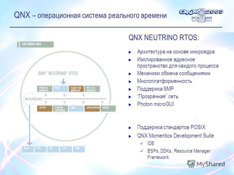 QNX – операционная система реального времени QNX NEUTRINO RTOS: Архитектура на основе микроядра Изолированное адресное пространство для каждого процесса Механизм обмена сообщениями Многоплатформенность Поддержка SMP Прозрачная сеть Photon microGUI По