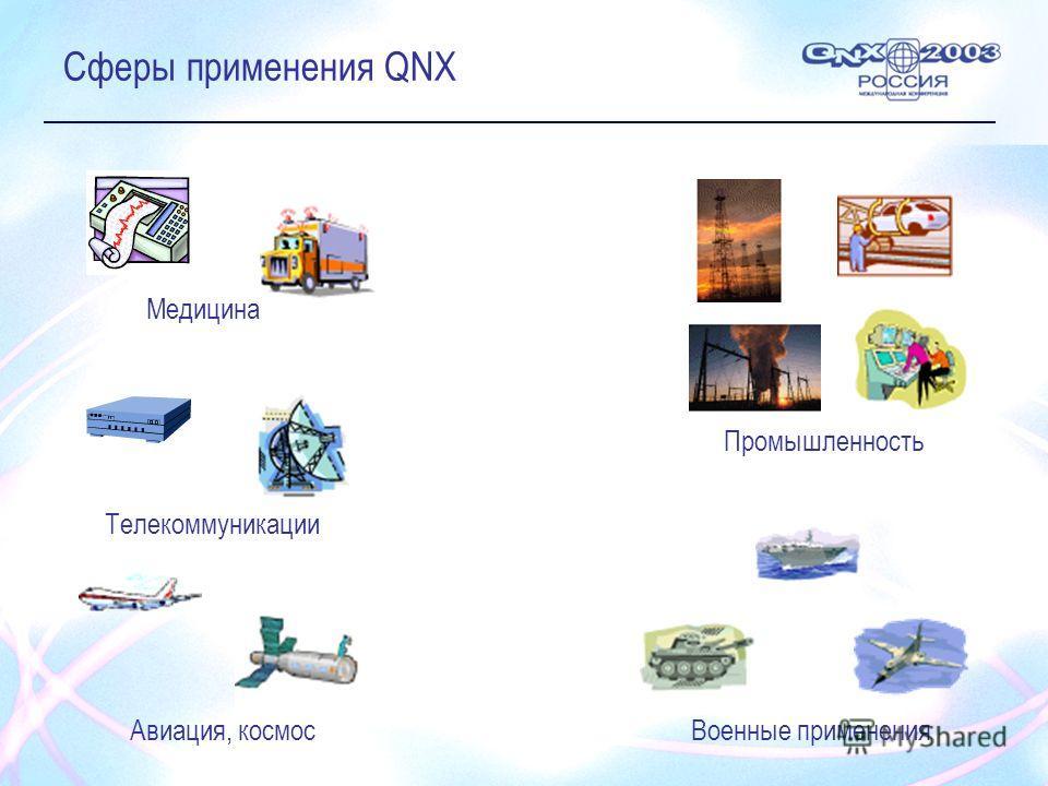 Сферы применения QNX Медицина Телекоммуникации Авиация, космос Промышленность Военные применения