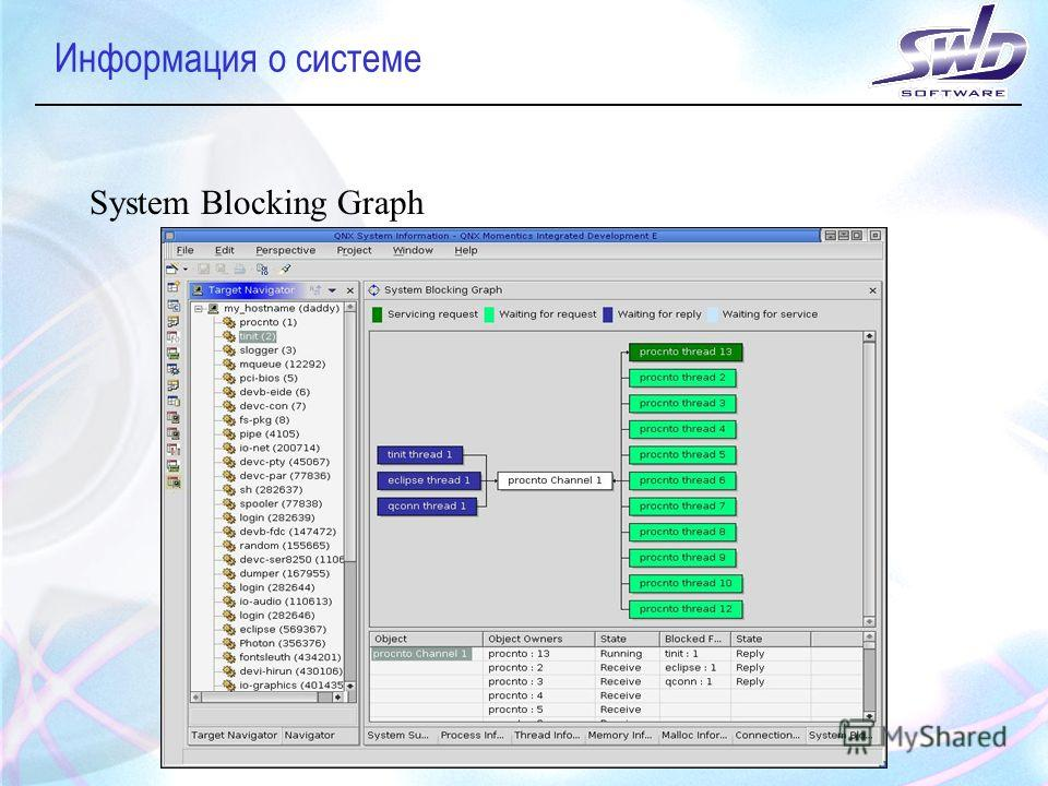 Информация о системе System Blocking Graph