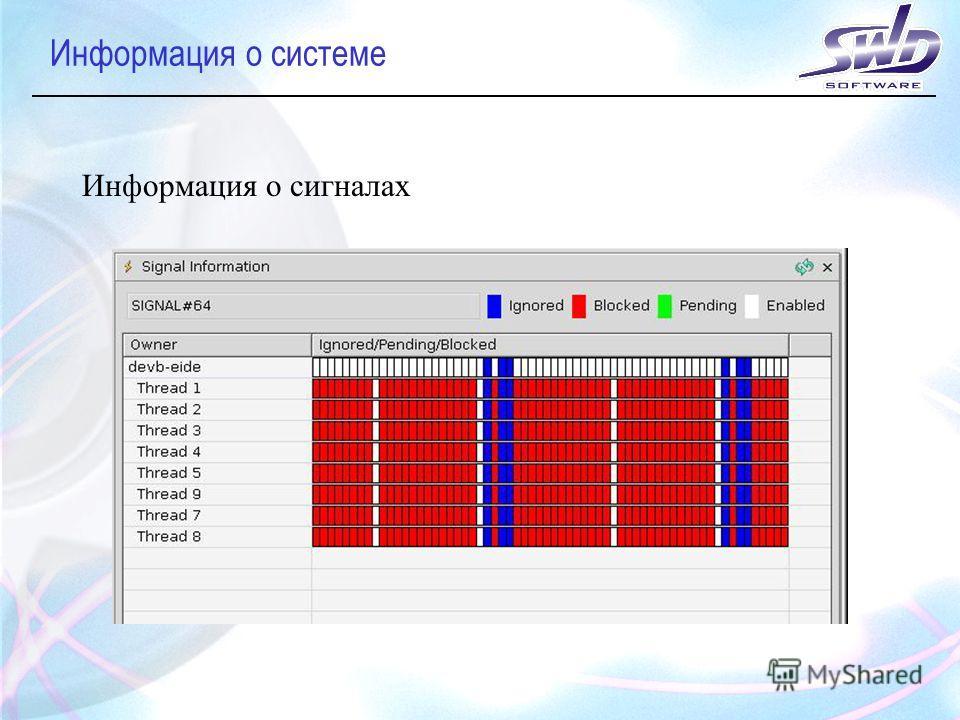 Информация о системе Информация о сигналах