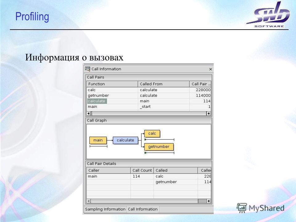 Profiling Информация о вызовах