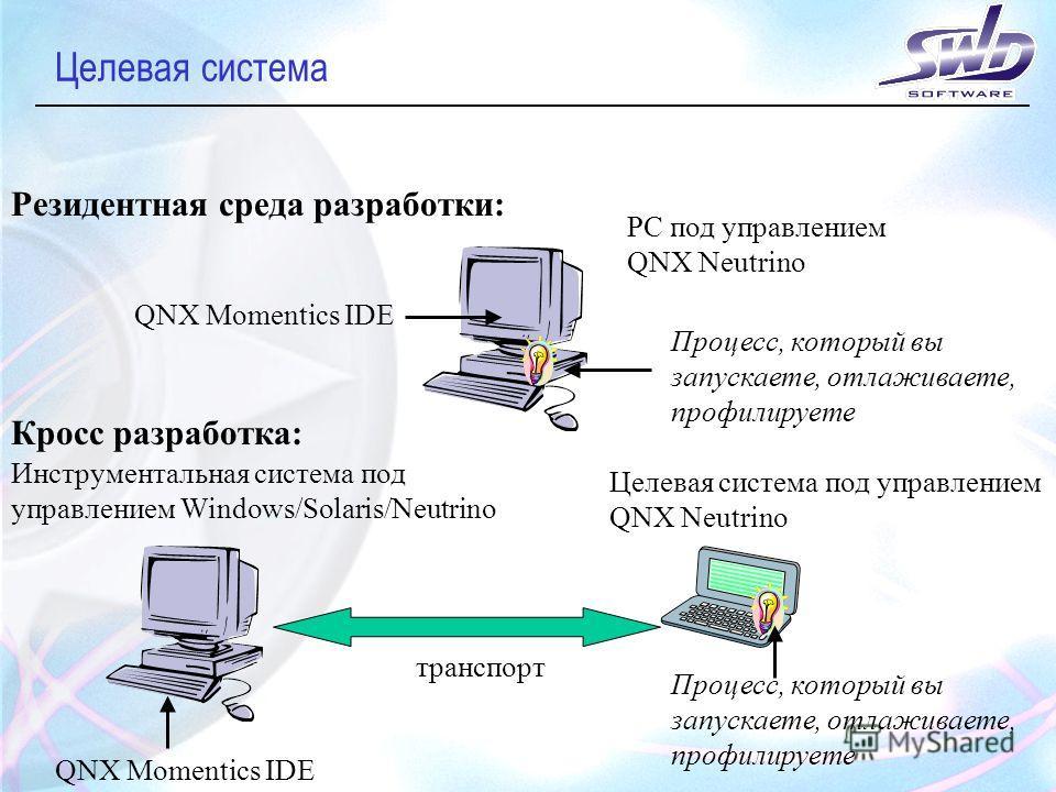 Целевая система Резидентная среда разработки: PC под управлением QNX Neutrino QNX Momentics IDE Процесс, который вы запускаете, отлаживаете, профилируете Кросс разработка: Инструментальная система под управлением Windows/Solaris/Neutrino QNX Momentic