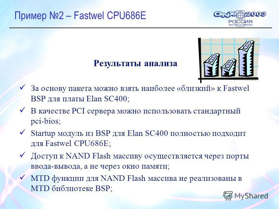 Пример 2 – Fastwel CPU686E За основу пакета можно взять наиболее «близкий» к Fastwel BSP для платы Elan SC400; В качестве PCI сервера можно использовать стандартный pci-bios; Startup модуль из BSP для Elan SC400 полностью подходит для Fastwel CPU686E