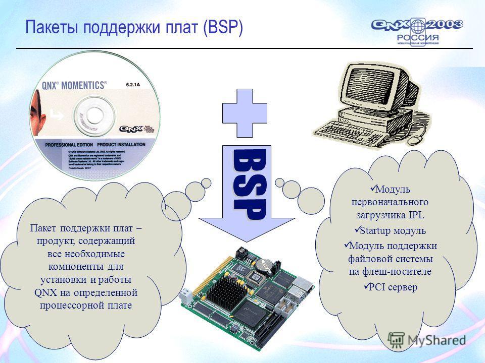Пакеты поддержки плат (BSP) Модуль первоначального загрузчика IPL Startup модуль Модуль поддержки файловой системы на флеш-носителе PCI сервер Пакет поддержки плат – продукт, содержащий все необходимые компоненты для установки и работы QNX на определ
