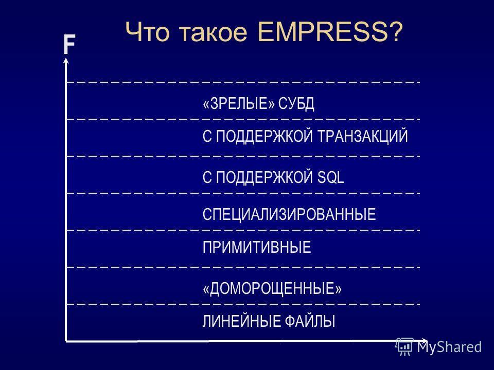 Что такое EMPRESS? ЛИНЕЙНЫЕ ФАЙЛЫ «ДОМОРОЩЕННЫЕ» ПРИМИТИВНЫЕ СПЕЦИАЛИЗИРОВАННЫЕ С ПОДДЕРЖКОЙ SQL С ПОДДЕРЖКОЙ ТРАНЗАКЦИЙ «ЗРЕЛЫЕ» СУБД F