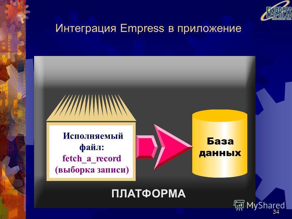 34 Исполняемый файл: fetch_a_record (выборка записи) ПЛАТФОРМА База данных Интеграция Empress в приложение