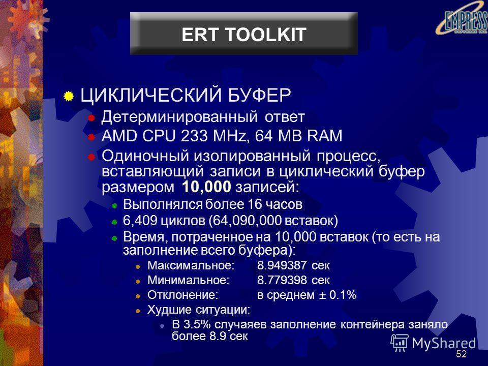 52 ЦИКЛИЧЕСКИЙ БУФЕР Детерминированный ответ AMD CPU 233 MHz, 64 MB RAM Одиночный изолированный процесс, вставляющий записи в циклический буфер размером 10,000 записей: Выполнялся более 16 часов 6,409 циклов (64,090,000 вставок) Время, потраченное на