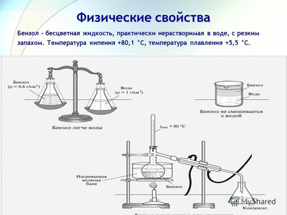 32 Физические свойства Бензол – бесцветная жидкость, практически нерастворимая в воде, с резким запахом. Температура кипения +80,1 °С, температура плавления +5,5 °С.