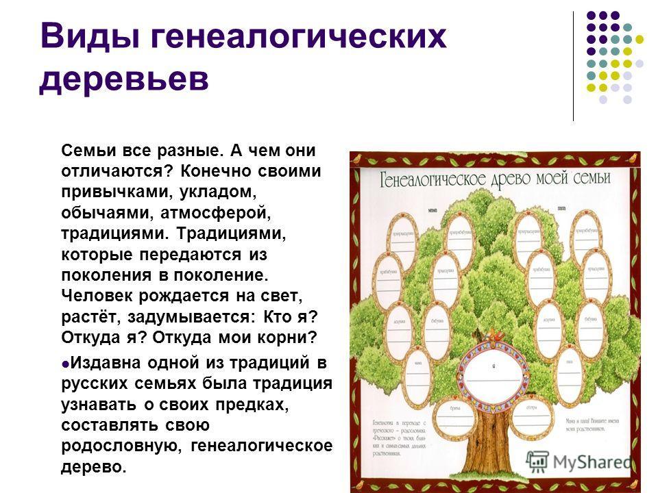 Виды генеалогических деревьев Семьи все разные. А чем они отличаются? Конечно своими привычками, укладом, обычаями, атмосферой, традициями. Традициями, которые передаются из поколения в поколение. Человек рождается на свет, растёт, задумывается: Кто