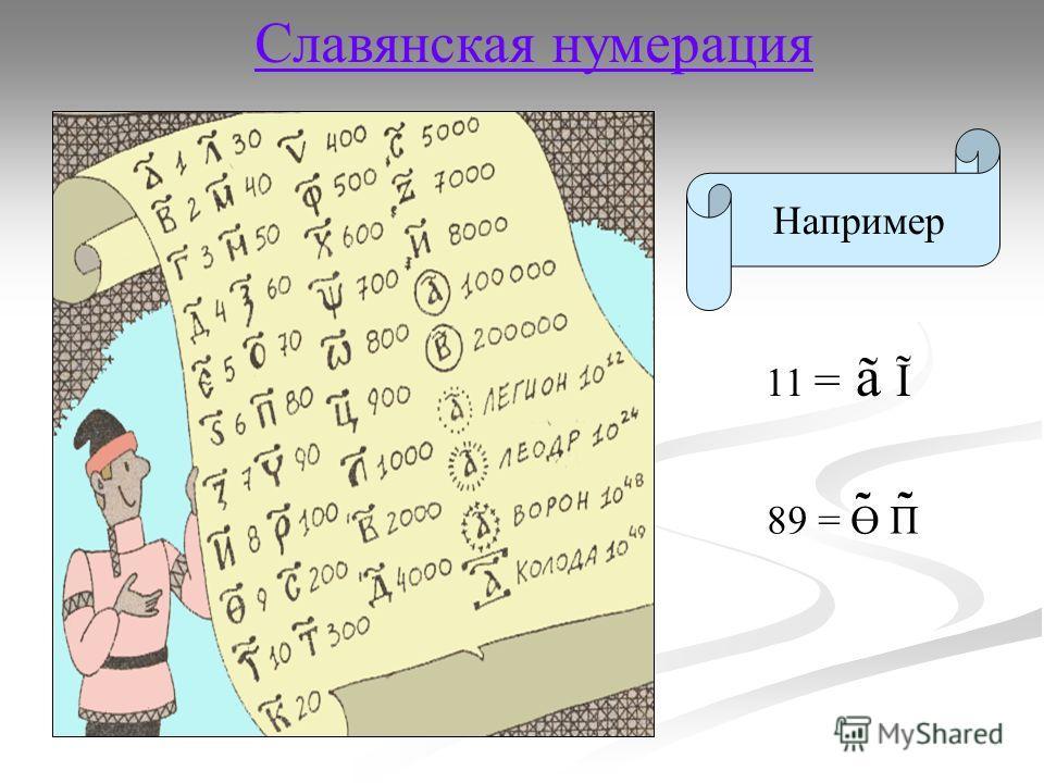 Славянская нумерация 11 = ã Ĩ Например 89 = Ө П ˜ ˜