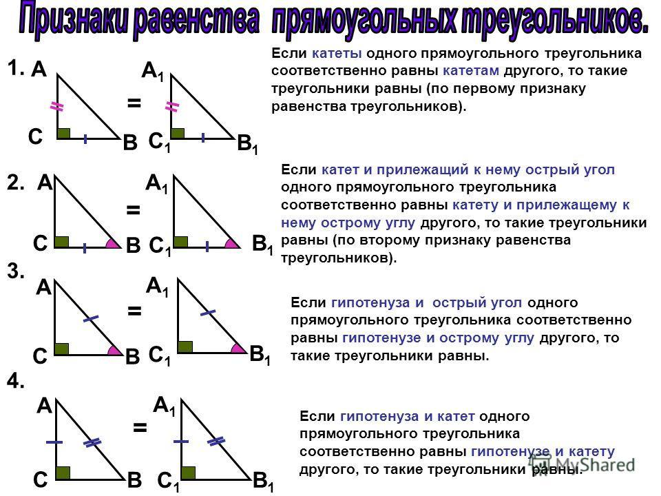 А C B А1А1 C1C1 B1B1 1. = 2. А C B А1А1 C1C1 = B1B1 Если катеты одного прямоугольного треугольника соответственно равны катетам другого, то такие треугольники равны (по первому признаку равенства треугольников). Если катет и прилежащий к нему острый