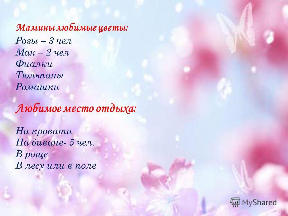 Мамины любимые цветы: Розы – 3 чел Мак – 2 чел Фиалки Тюльпаны Ромашки Любимое место отдыха: На кровати На диване- 5 чел. В роще В лесу или в поле